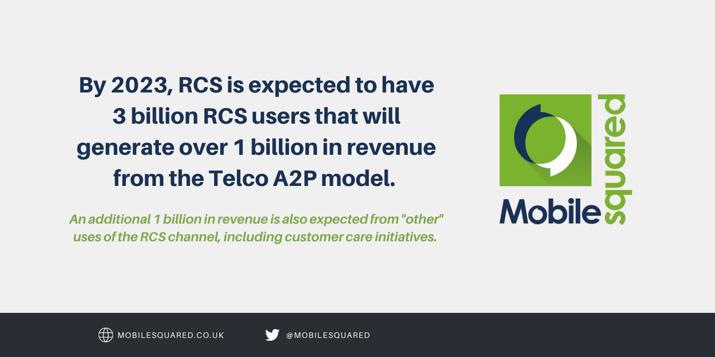 @mobilesquared RCS revenue statistics