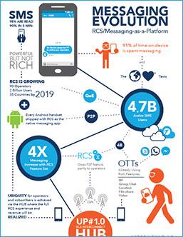 rcs-maap-infographic.jpg